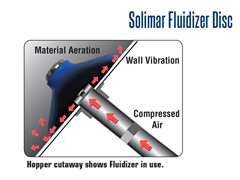 Solimar fluidizer discs allow air flow along silo walls, promoting even discharge from the silo.
