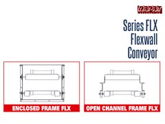 The Rapat Series-FLX comes with open or closed framing