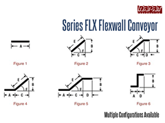 The Rapat Series-FLX has 6 configurations, both vertical and horizontal